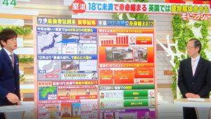 刈谷市でリノベーションならまる菊工務店へ