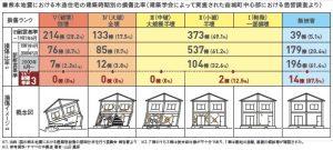 刈谷市のリフォームなら耐震、断熱のまる菊工務店耐震10